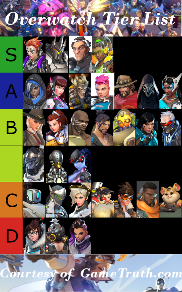 Here's Our Updated Season 18 Overwatch Tier List for the