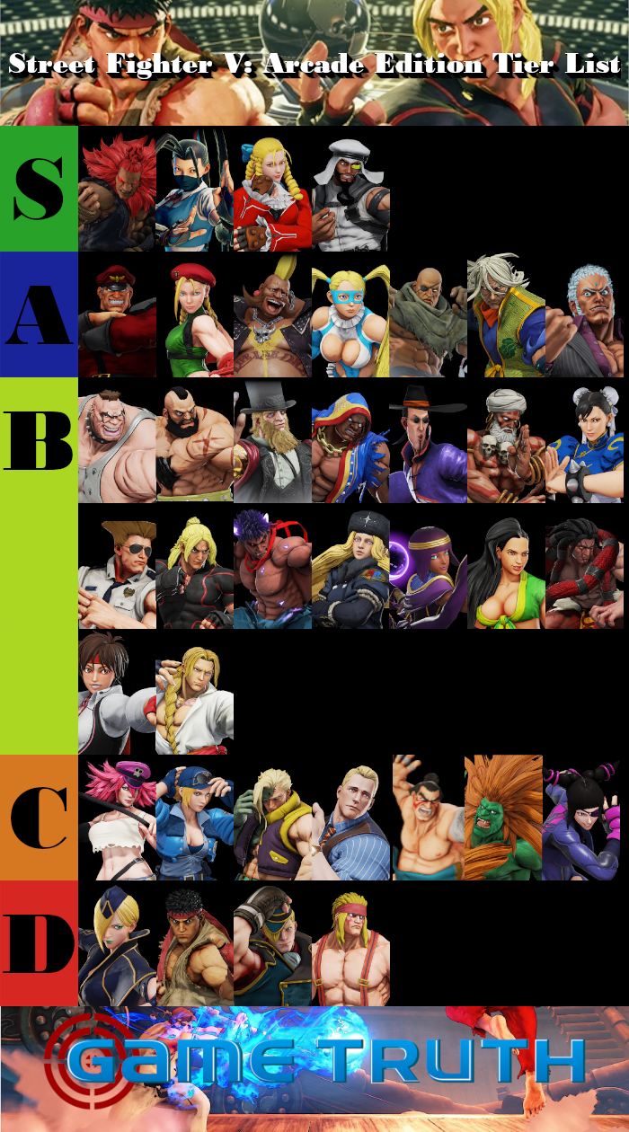 Street Fighter V Arcade Edition Tier List February 2020 Game